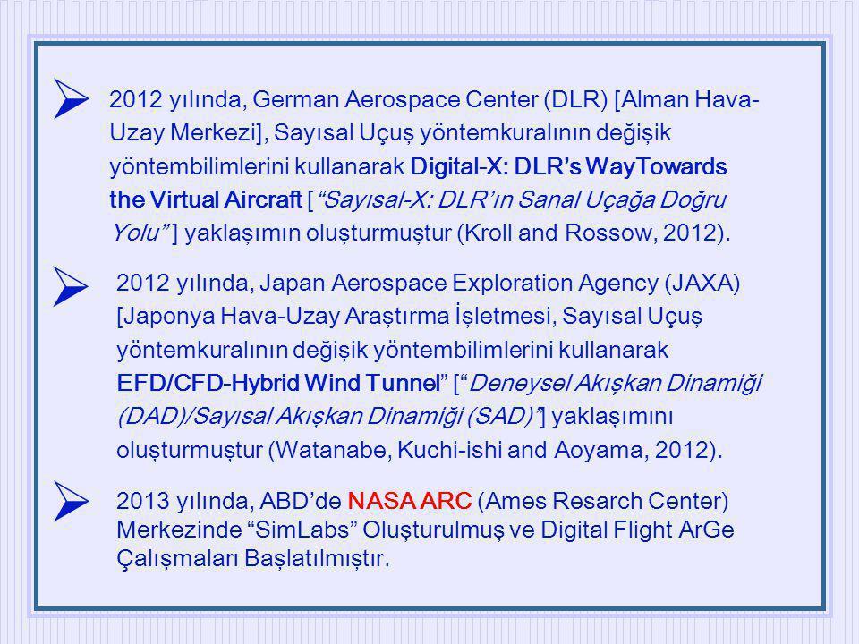 2012 yılında, Japan Aerospace Exploration Agency (JAXA) [Japonya Hava-Uzay Araştırma İşletmesi, Sayısal Uçuş yöntemkuralının değişik yöntembilimlerini