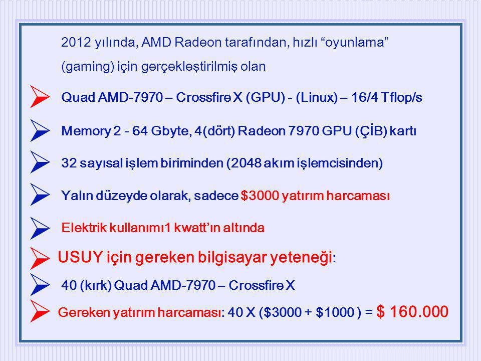 """2012 yılında, AMD Radeon tarafından, hızlı """"oyunlama"""" (gaming) için gerçekleştirilmiş olan  Yalın düzeyde olarak, sadece $3000 yatırım harcaması Elek"""
