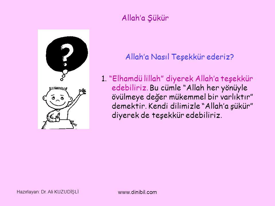 Hazırlayan: Dr.Ali KUZUDİŞLİ www.dinibil.com 1.