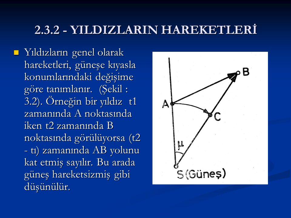 2.3.2 - YILDIZLARIN HAREKETLERİ Yıldızların genel olarak hareketleri, güneşe kıyasla konumlarındaki değişime göre tanımlanır. (Şekil : 3.2). Örneğin b