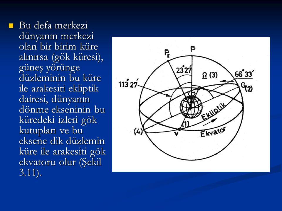 Bu defa merkezi dünyanın merkezi olan bir birim küre alınırsa (gök küresi), güneş yörünge düzleminin bu küre ile arakesiti ekliptik dairesi, dünyanın