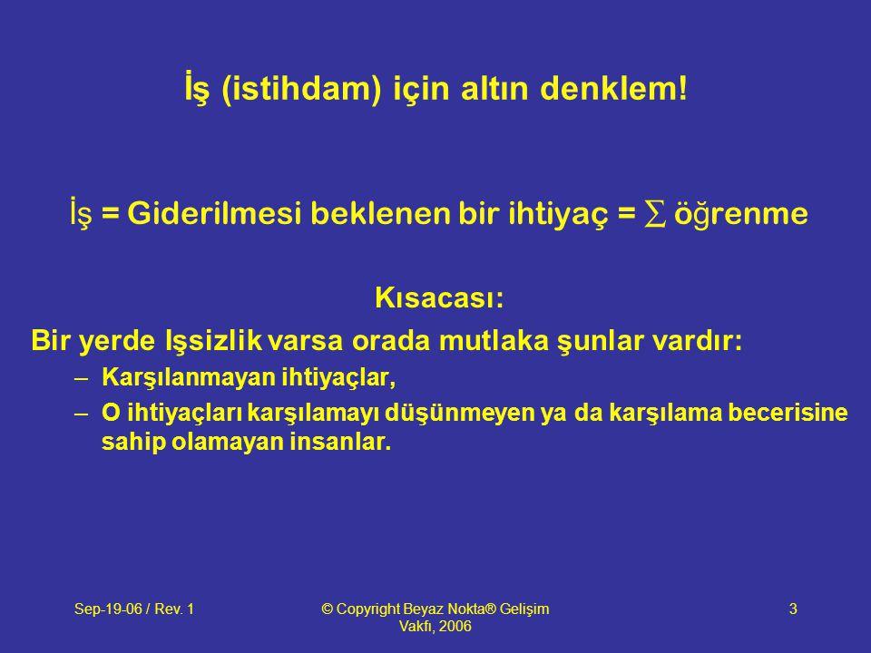 Sep-19-06 / Rev. 1© Copyright Beyaz Nokta® Gelişim Vakfı, 2006 3 İş (istihdam) için altın denklem.