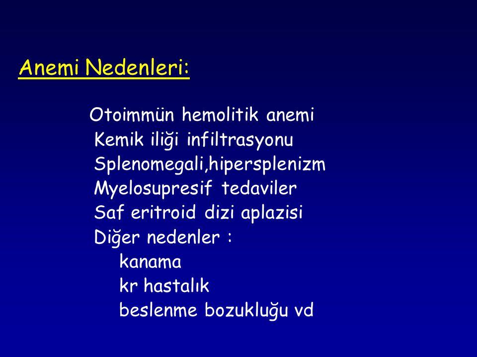 Anemi Nedenleri: Otoimmün hemolitik anemi Kemik iliği infiltrasyonu Splenomegali,hipersplenizm Myelosupresif tedaviler Saf eritroid dizi aplazisi Diğer nedenler : kanama kr hastalık beslenme bozukluğu vd