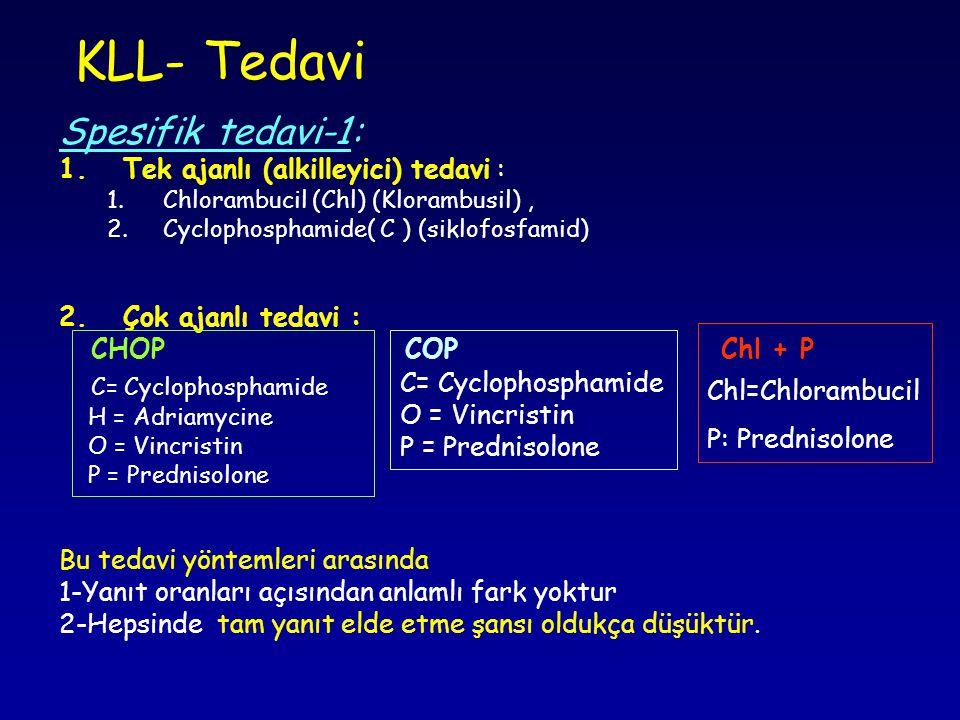 KLL- Tedavi Spesifik tedavi-1: 1.Tek ajanlı (alkilleyici) tedavi : 1.Chlorambucil (Chl) (Klorambusil), 2.Cyclophosphamide( C ) (siklofosfamid) 2.Çok ajanlı tedavi : CHOP COP Chl + P C= Cyclophosphamide H = Adriamycine O = Vincristin P = Prednisolone Bu tedavi yöntemleri arasında 1-Yanıt oranları açısından anlamlı fark yoktur 2-Hepsinde tam yanıt elde etme şansı oldukça düşüktür.