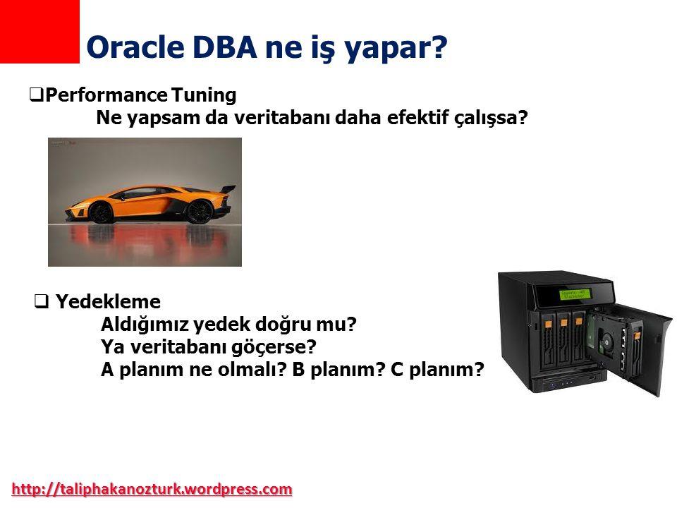  Performance Tuning Ne yapsam da veritabanı daha efektif çalışsa? http://taliphakanozturk.wordpress.com Oracle DBA ne iş yapar?  Yedekleme Aldığımız