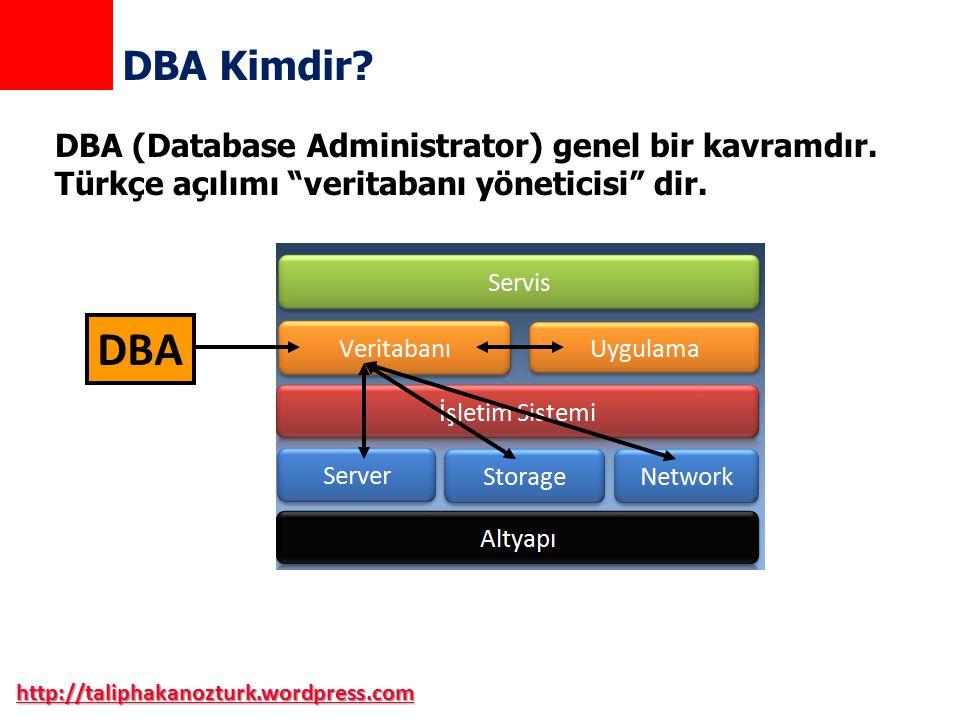 """http://taliphakanozturk.wordpress.com DBA Kimdir? DBA DBA (Database Administrator) genel bir kavramdır. Türkçe açılımı """"veritabanı yöneticisi"""" dir."""
