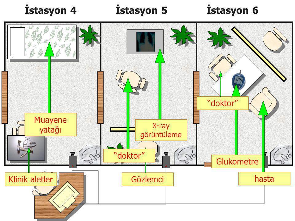 İstasyon 4İstasyon 5İstasyon 6 GlukometrehastaMuayene yatağı Klinik aletlerGözlemci doktor X-ray görüntüleme