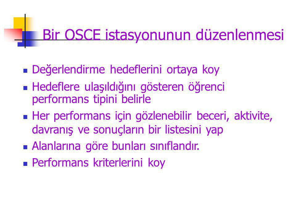 Bir OSCE istasyonunun düzenlenmesi Değerlendirme hedeflerini ortaya koy Hedeflere ulaşıldığını gösteren öğrenci performans tipini belirle Her performans için gözlenebilir beceri, aktivite, davranış ve sonuçların bir listesini yap Alanlarına göre bunları sınıflandır.