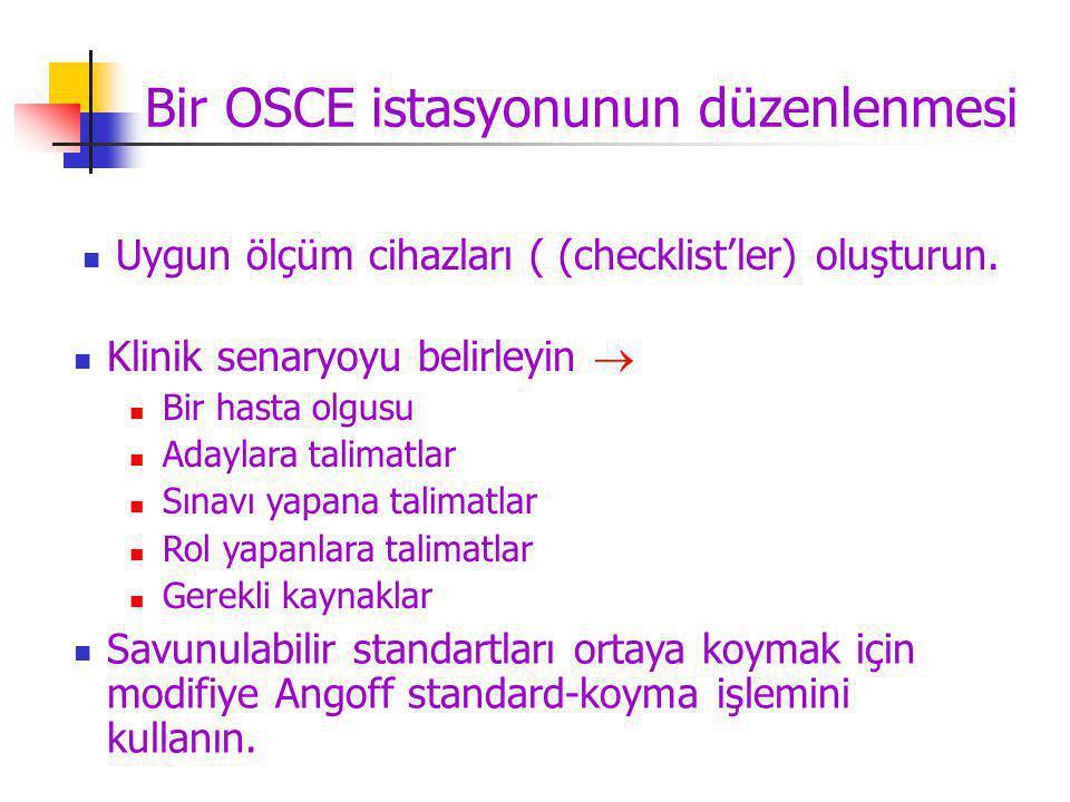 Bir hasta olgusu Adaylara talimatlar Sınavı yapana talimatlar Rol yapanlara talimatlar Gerekli kaynaklar Bir OSCE istasyonunun düzenlenmesi Klinik senaryoyu belirleyin  Uygun ölçüm cihazları ( (checklist'ler) oluşturun.