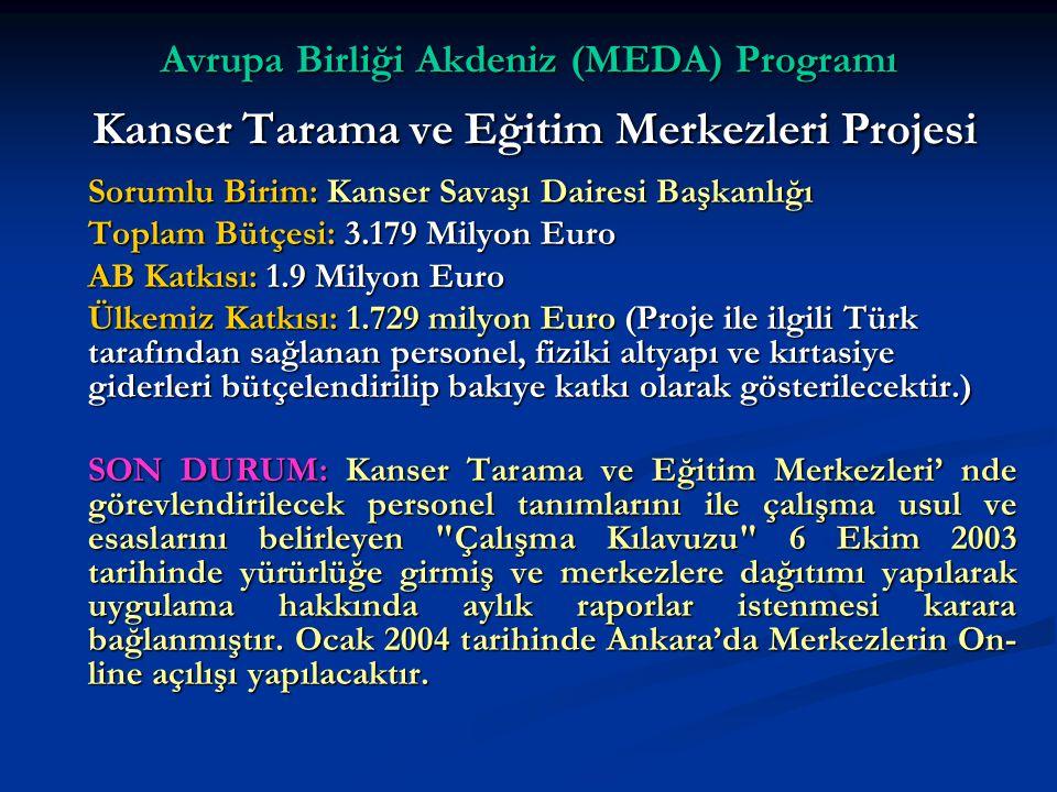 Avrupa Birliği Akdeniz (MEDA) Programı Kanser Tarama ve Eğitim Merkezleri Projesi Sorumlu Birim: Kanser Savaşı Dairesi Başkanlığı Toplam Bütçesi: 3.179 Milyon Euro Toplam Bütçesi: 3.179 Milyon Euro AB Katkısı: 1.9 Milyon Euro Ülkemiz Katkısı: 1.729 milyon Euro (Proje ile ilgili Türk tarafından sağlanan personel, fiziki altyapı ve kırtasiye giderleri bütçelendirilip bakıye katkı olarak gösterilecektir.) SON DURUM: Kanser Tarama ve Eğitim Merkezleri' nde görevlendirilecek personel tanımlarını ile çalışma usul ve esaslarını belirleyen Çalışma Kılavuzu 6 Ekim 2003 tarihinde yürürlüğe girmiş ve merkezlere dağıtımı yapılarak uygulama hakkında aylık raporlar istenmesi karara bağlanmıştır.