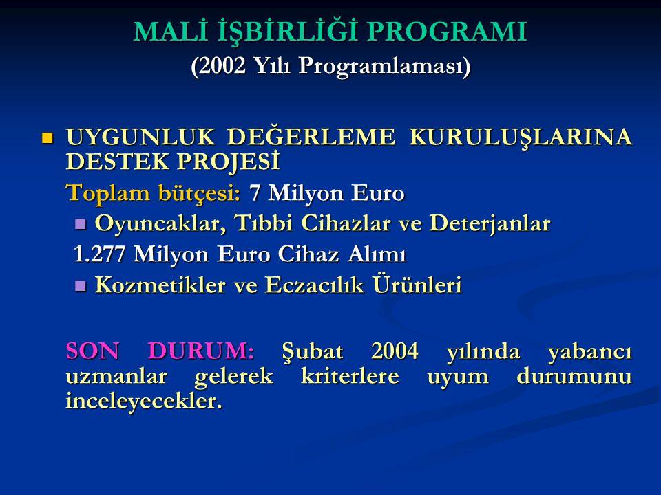 MALİ İŞBİRLİĞİ PROGRAMI (2002 Yılı Programlaması) UYGUNLUK DEĞERLEME KURULUŞLARINA DESTEK PROJESİ UYGUNLUK DEĞERLEME KURULUŞLARINA DESTEK PROJESİ Toplam bütçesi: 7 Milyon Euro Oyuncaklar, Tıbbi Cihazlar ve Deterjanlar Oyuncaklar, Tıbbi Cihazlar ve Deterjanlar 1.277 Milyon Euro Cihaz Alımı Kozmetikler ve Eczacılık Ürünleri Kozmetikler ve Eczacılık Ürünleri SON DURUM: Şubat 2004 yılında yabancı uzmanlar gelerek kriterlere uyum durumunu inceleyecekler.