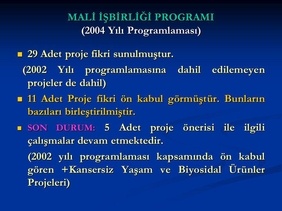 MALİ İŞBİRLİĞİ PROGRAMI (2004 Yılı Programlaması) 29 Adet proje fikri sunulmuştur.
