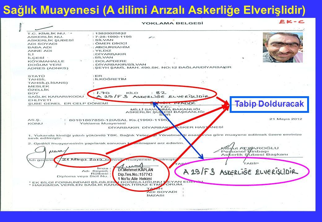 Dr.Mehmet KAPLAN Dip.Tes.No.:157743 1 No'lu Aile Hekimi Tabip Dolduracak Sağlık Muayenesi (A dilimi Arızalı Askerliğe Elverişlidir)