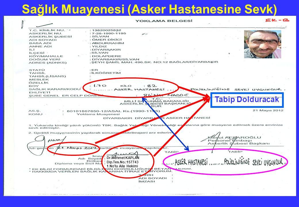 Dr.Mehmet KAPLAN Dip.Tes.No.:157743 1 No'lu Aile Hekimi Tabip Dolduracak Sağlık Muayenesi (Asker Hastanesine Sevk)