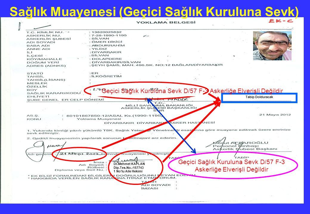 Dr.Mehmet KAPLAN Dip.Tes.No.:157743 1 No'lu Aile Hekimi Tabip Dolduracak Sağlık Muayenesi (Geçici Sağlık Kuruluna Sevk) Geçici Sağlık Kuruluna Sevk D/