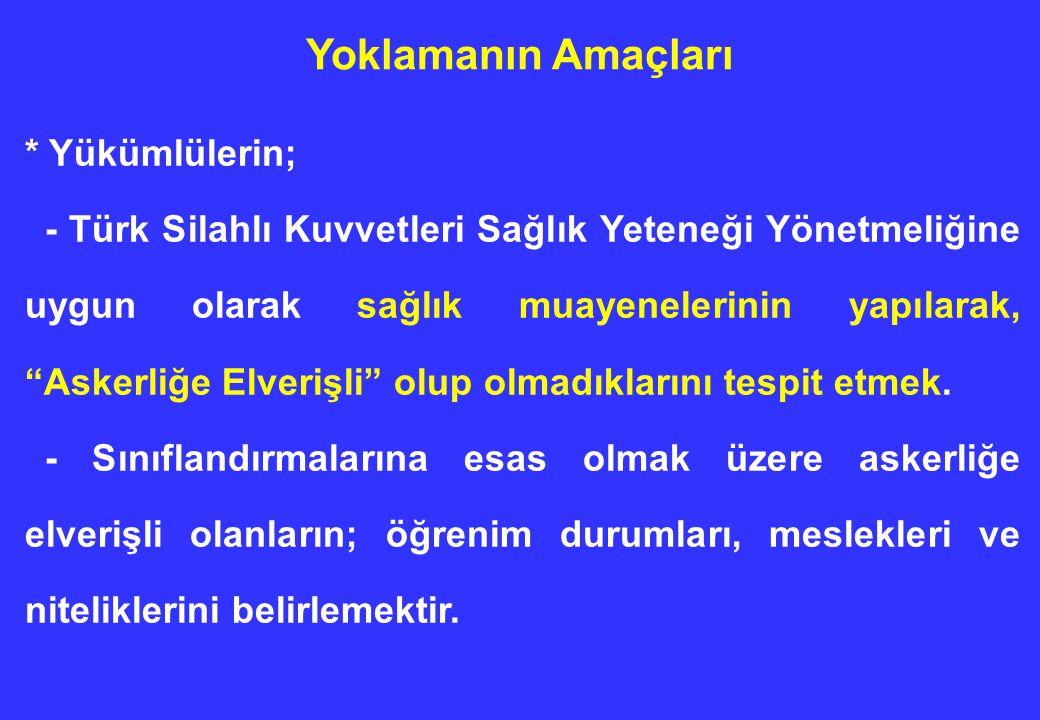 """Yoklamanın Amaçları * Yükümlülerin; - Türk Silahlı Kuvvetleri Sağlık Yeteneği Yönetmeliğine uygun olarak sağlık muayenelerinin yapılarak, """"Askerliğe E"""