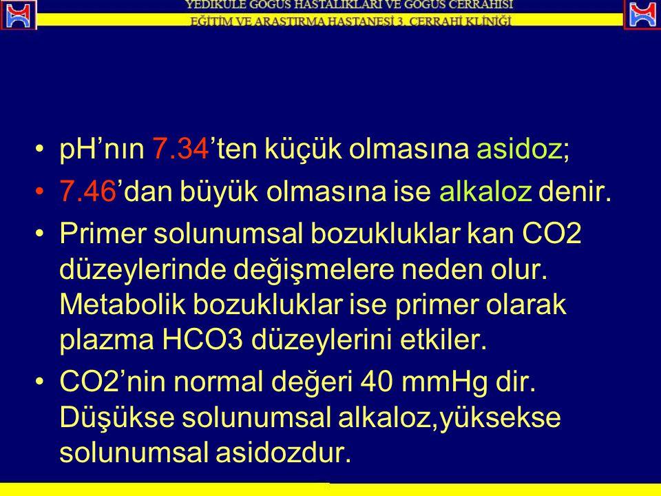 pH'nın 7.34'ten küçük olmasına asidoz; 7.46'dan büyük olmasına ise alkaloz denir. Primer solunumsal bozukluklar kan CO2 düzeylerinde değişmelere neden