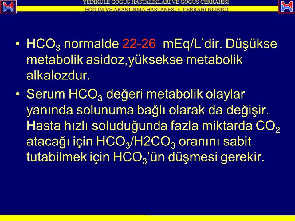 HCO 3 normalde 22-26 mEq/L'dir. Düşükse metabolik asidoz,yüksekse metabolik alkalozdur. Serum HCO 3 değeri metabolik olaylar yanında solunuma bağlı ol