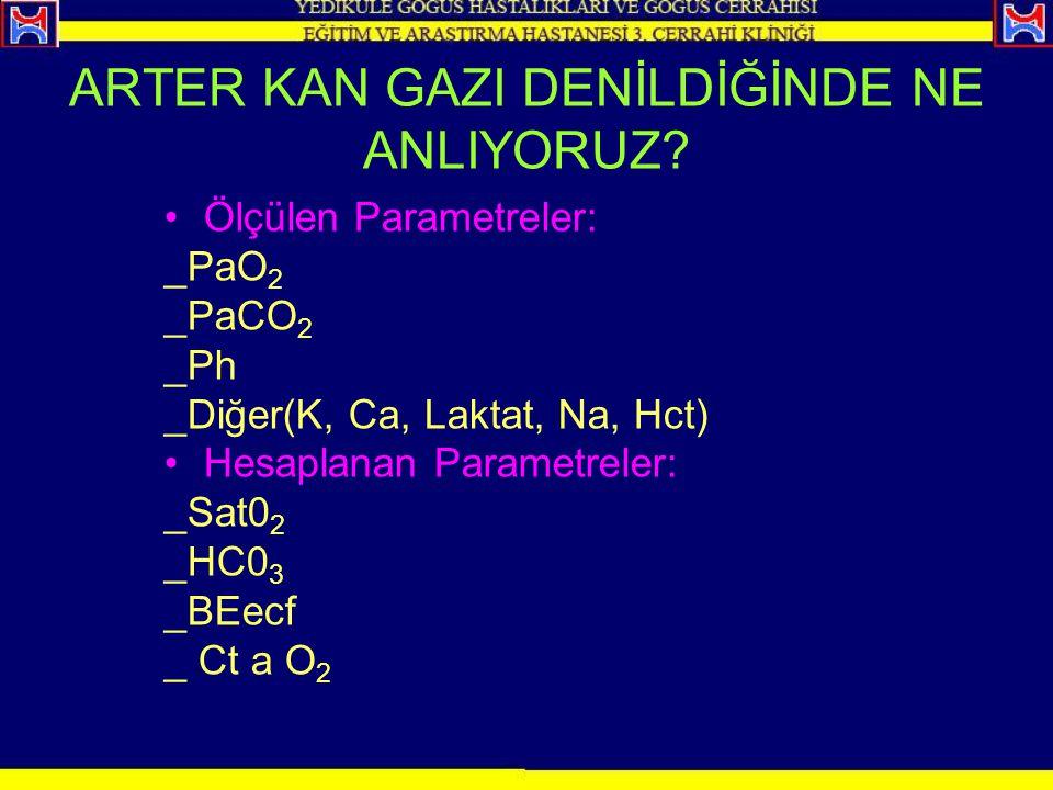 ARTER KAN GAZI DENİLDİĞİNDE NE ANLIYORUZ? Ölçülen Parametreler: _PaO 2 _PaCO 2 _Ph _Diğer(K, Ca, Laktat, Na, Hct) Hesaplanan Parametreler: _Sat0 2 _HC