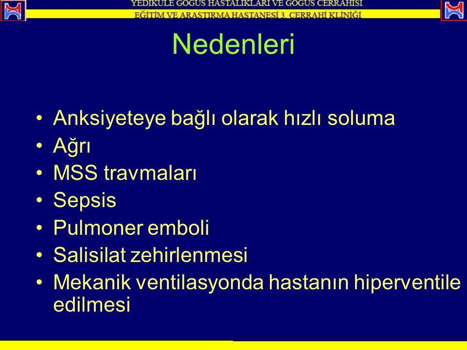 Nedenleri Anksiyeteye bağlı olarak hızlı soluma Ağrı MSS travmaları Sepsis Pulmoner emboli Salisilat zehirlenmesi Mekanik ventilasyonda hastanın hiper