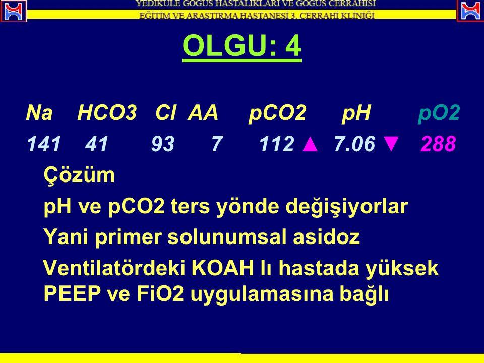 Na HCO3 Cl AA pCO2 pH pO2 141 41 93 7 112 ▲ 7.06 ▼ 288 Çözüm pH ve pCO2 ters yönde değişiyorlar Yani primer solunumsal asidoz Ventilatördeki KOAH lı h