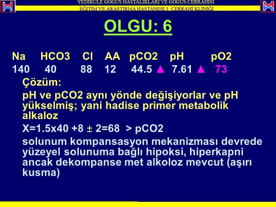 Na HCO3 Cl AA pCO2 pH pO2 140 40 88 12 44.5 ▲ 7.61 ▲ 73 Çözüm: pH ve pCO2 aynı yönde değişiyorlar ve pH yükselmiş; yani hadise primer metabolik alkalo