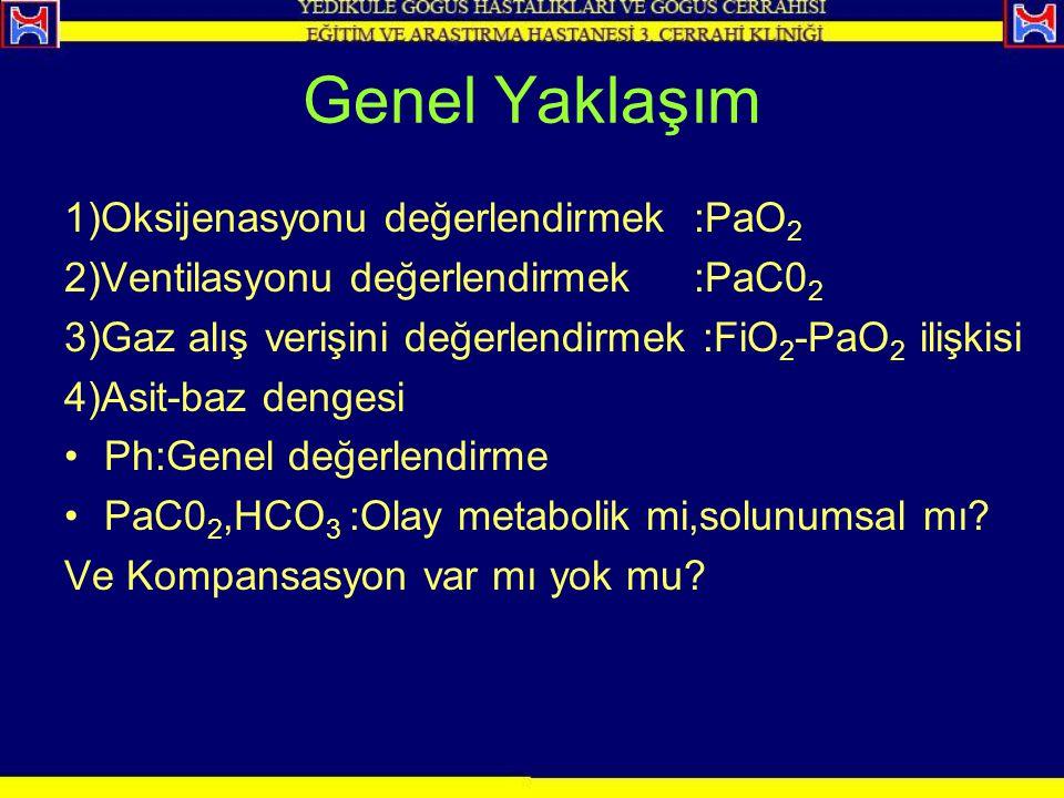 Genel Yaklaşım 1)Oksijenasyonu değerlendirmek :PaO 2 2)Ventilasyonu değerlendirmek :PaC0 2 3)Gaz alış verişini değerlendirmek :FiO 2 -PaO 2 ilişkisi 4