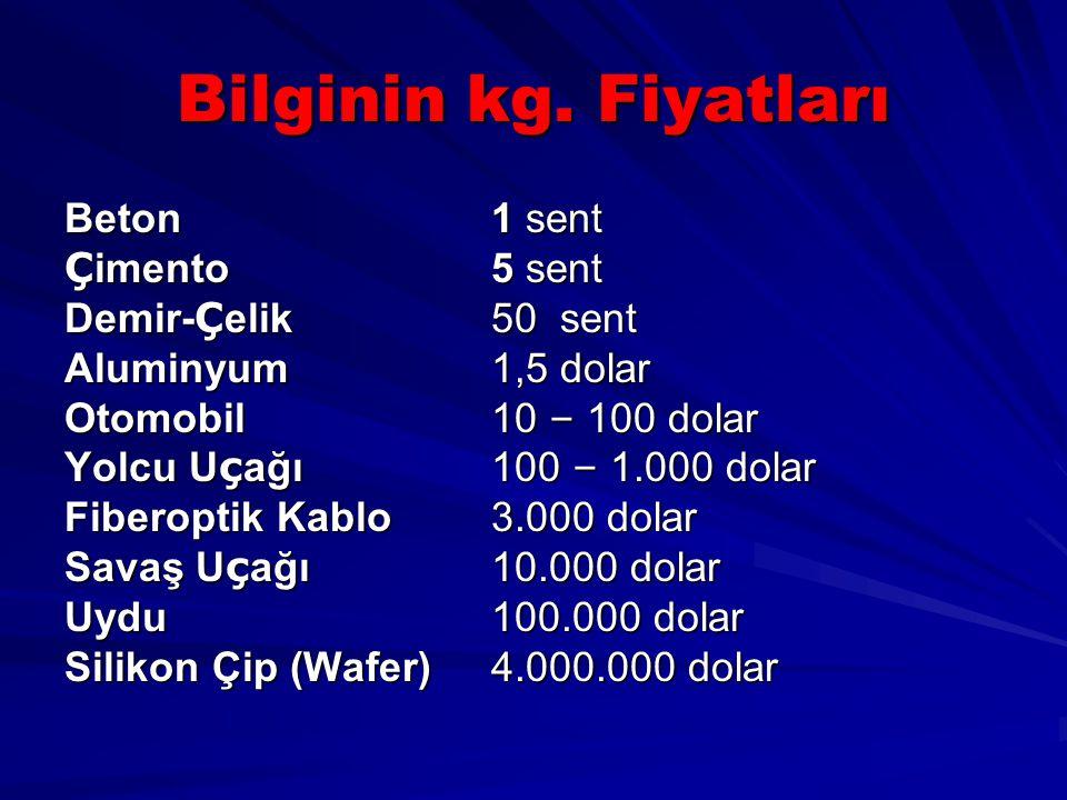 Bilginin kg. Fiyatları Beton1 sent Ç imento5 sent Demir- Ç elik50 sent Aluminyum1,5 dolar Otomobil10 – 100 dolar Yolcu U ç ağı100 – 1.000 dolar Fibero