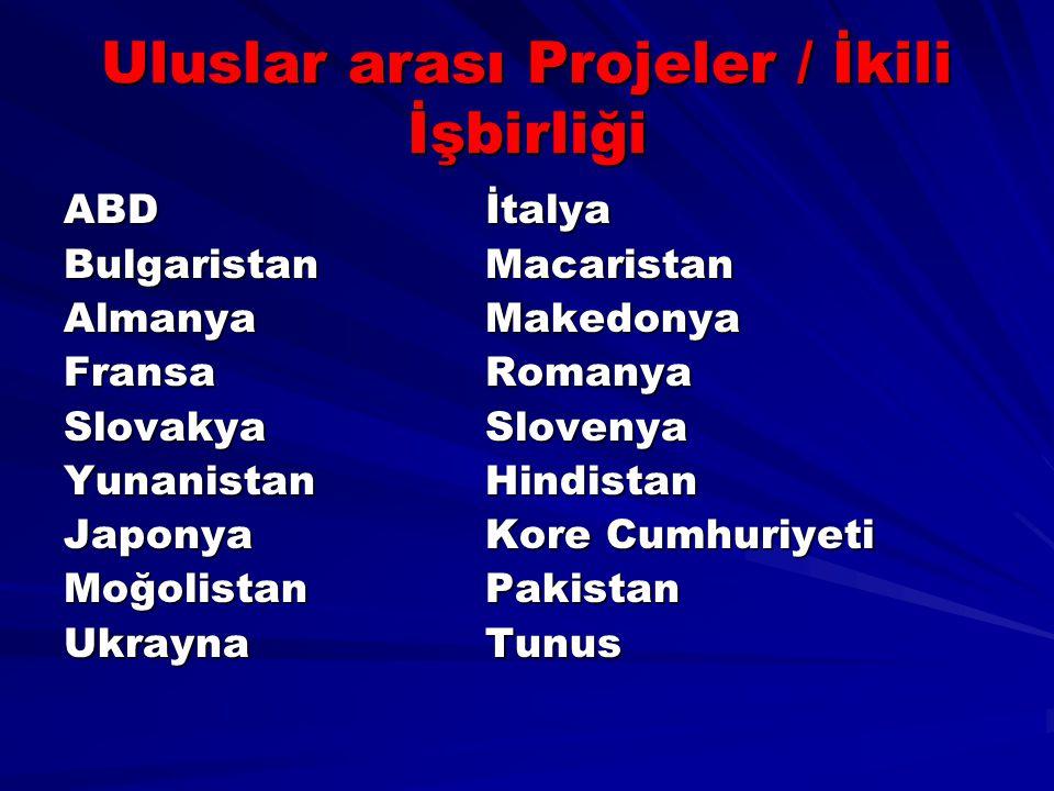 Uluslar arası Projeler / İkili İşbirliği ABDİtalya Bulgaristan Macaristan Almanya Makedonya FransaRomanya Slovakya Slovenya Yunanistan Hindistan Japon