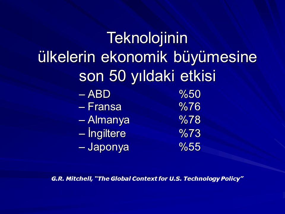 """Teknolojinin ülkelerin ekonomik büyümesine son 50 yıldaki etkisi –ABD %50 G.R. Mitchell, """"The Global Context for U.S. Technology Policy"""" –Japonya %55"""