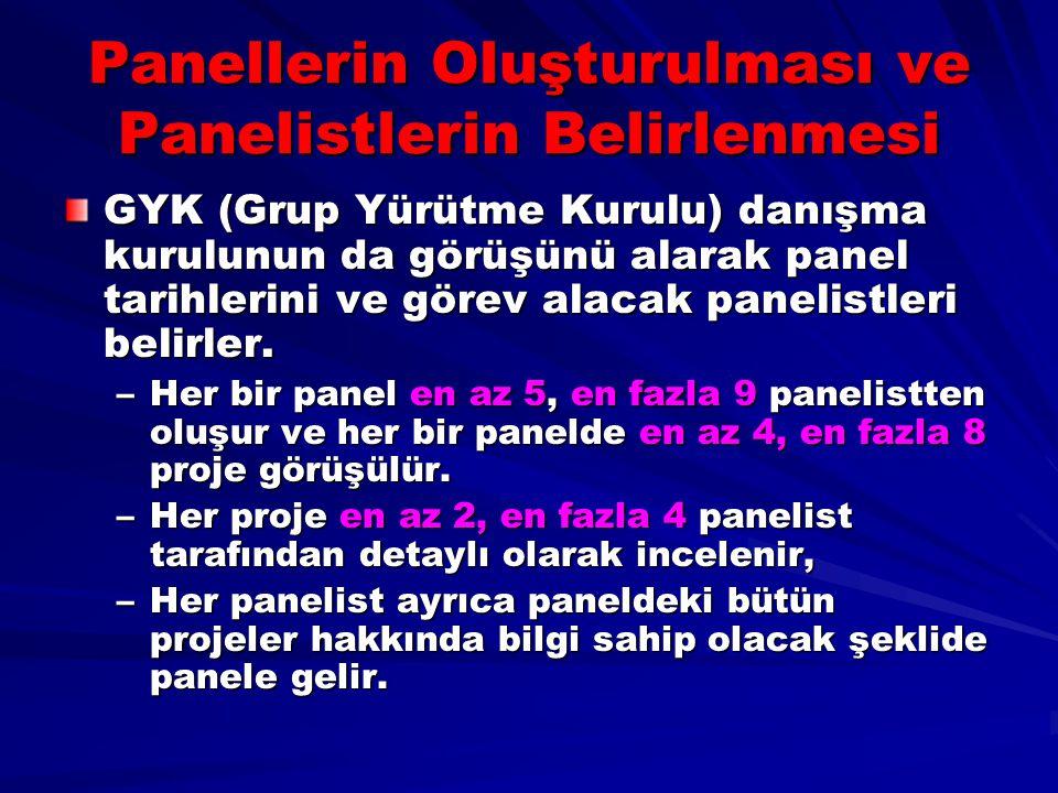 Panellerin Oluşturulması ve Panelistlerin Belirlenmesi GYK (Grup Yürütme Kurulu) danışma kurulunun da görüşünü alarak panel tarihlerini ve görev alaca