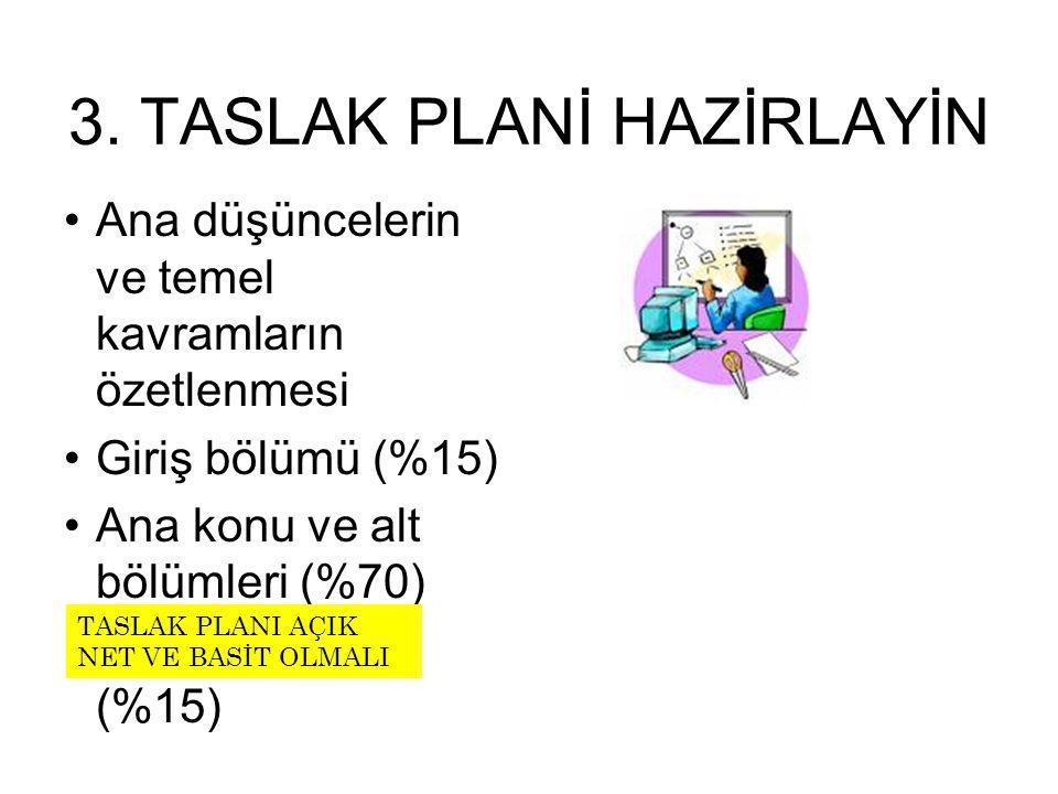 3. TASLAK PLANİ HAZİRLAYİN Ana düşüncelerin ve temel kavramların özetlenmesi Giriş bölümü (%15) Ana konu ve alt bölümleri (%70) Sonuc bölümü (%15) TAS