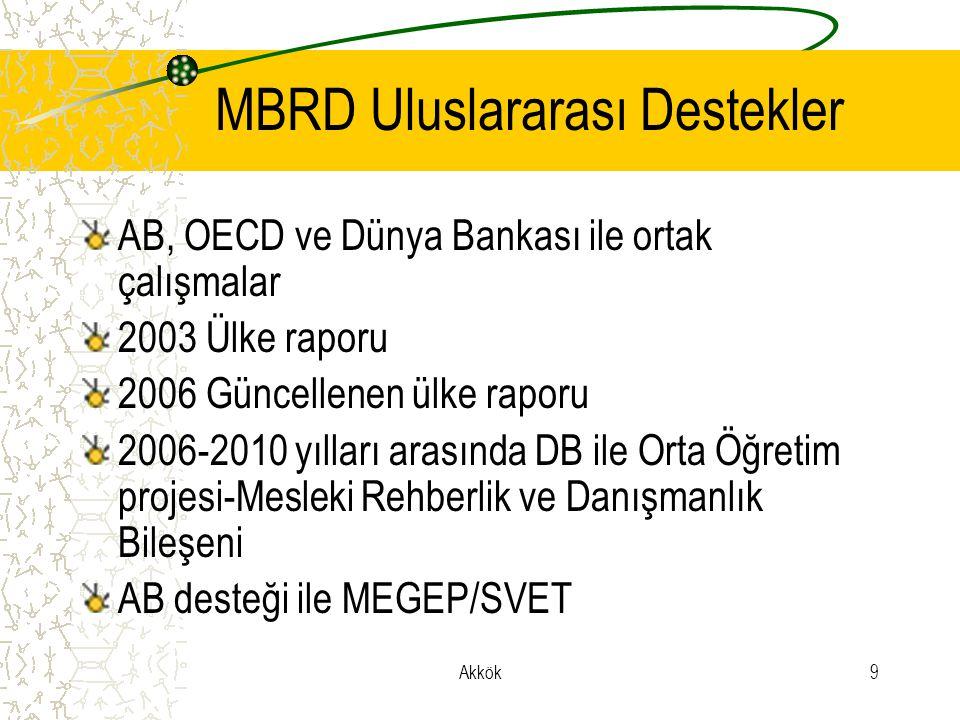 Akkök9 MBRD Uluslararası Destekler AB, OECD ve Dünya Bankası ile ortak çalışmalar 2003 Ülke raporu 2006 Güncellenen ülke raporu 2006-2010 yılları arasında DB ile Orta Öğretim projesi-Mesleki Rehberlik ve Danışmanlık Bileşeni AB desteği ile MEGEP/SVET
