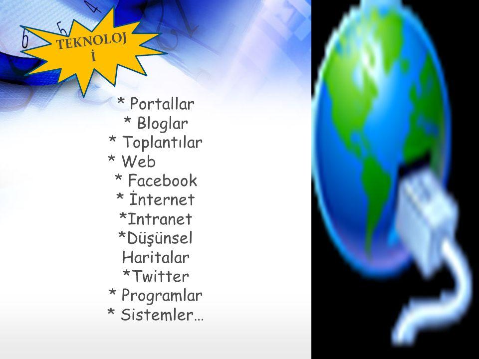 TEKNOLOJ İ * Portallar * Bloglar * Toplantılar * Web * Facebook * İnternet *Intranet *Düşünsel Haritalar *Twitter * Programlar * Sistemler…