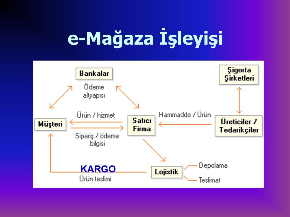 e-Mağaza İşleyişi KARGO