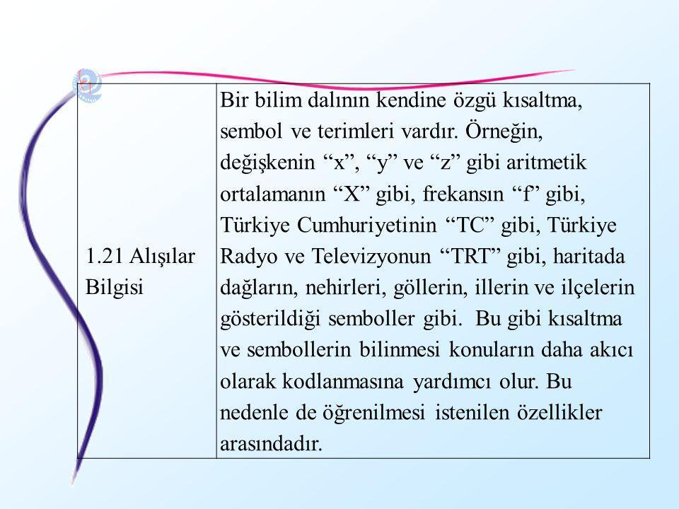 """1.21 Alışılar Bilgisi Bir bilim dalının kendine özgü kısaltma, sembol ve terimleri vardır. Örneğin, değişkenin """"x"""", """"y"""" ve """"z"""" gibi aritmetik ortalama"""