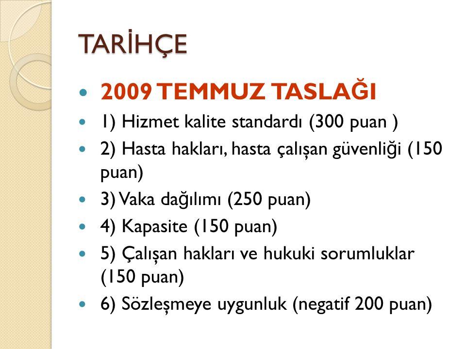 TAR İ HÇE 2009 TEMMUZ TASLA Ğ I 1) Hizmet kalite standardı (300 puan ) 2) Hasta hakları, hasta çalışan güvenli ğ i (150 puan) 3) Vaka da ğ ılımı (250 puan) 4) Kapasite (150 puan) 5) Çalışan hakları ve hukuki sorumluklar (150 puan) 6) Sözleşmeye uygunluk (negatif 200 puan)