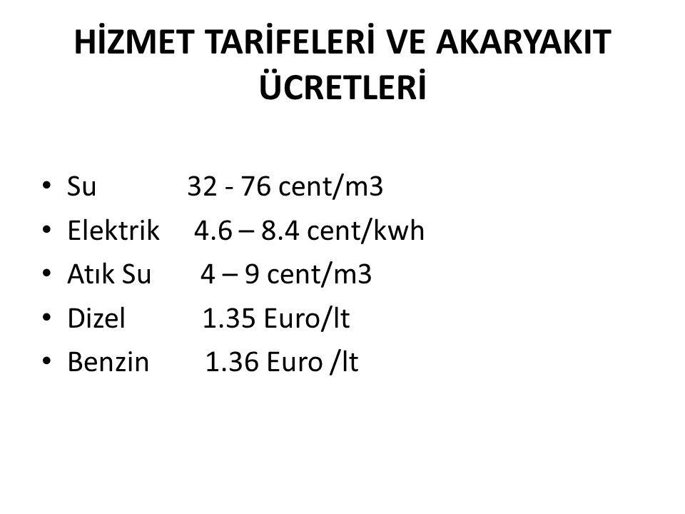 HİZMET TARİFELERİ VE AKARYAKIT ÜCRETLERİ Su 32 - 76 cent/m3 Elektrik 4.6 – 8.4 cent/kwh Atık Su 4 – 9 cent/m3 Dizel 1.35 Euro/lt Benzin 1.36 Euro /lt