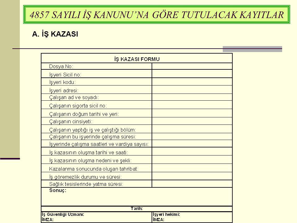 4857 SAYILI İŞ KANUNU'NA GÖRE TUTULACAK KAYITLAR A. İŞ KAZASI