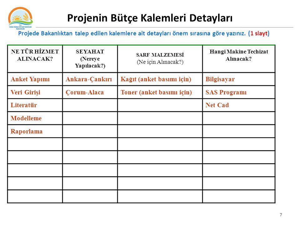 Projenin Bütçe Kalemleri Detayları 7 Projede Bakanlıktan talep edilen kalemlere ait detayları önem sırasına göre yazınız.
