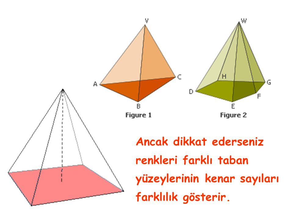 Piramidin tabanındaki şeklin kenar sayısı kadar yüzeyi vardır.