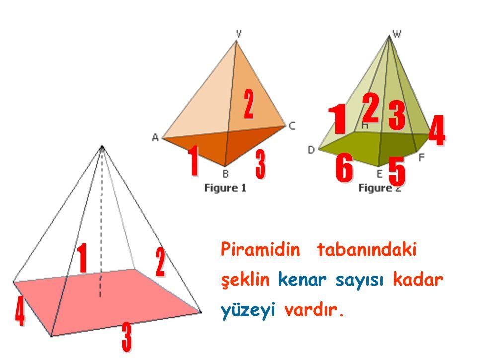 Piramidin tüm yan yüzeylerinin kesiştiği noktaya tepe noktası denir.
