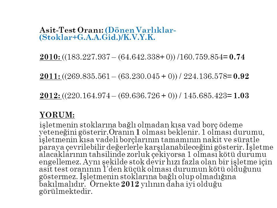 Asit-Test Oranı: (Dönen Varlıklar- (Stoklar+G.A.A.Gid.)/K.V.Y.K. 2010: ((183.227.937 – (64.642.338+ 0)) /160.759.854= 0.74 2011: ((269.835.561 – (63.2