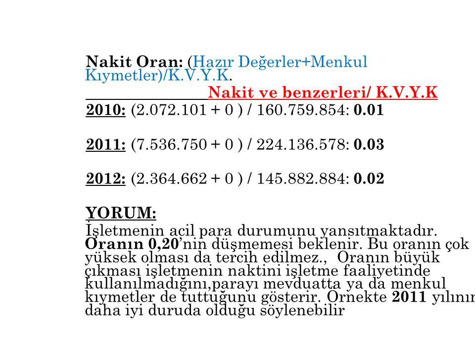Nakit Oran: (Hazır Değerler+Menkul Kıymetler)/K.V.Y.K. Nakit ve benzerleri/ K.V.Y.K 2010: (2.072.101 + 0 ) / 160.759.854: 0.01 2011: (7.536.750 + 0 )