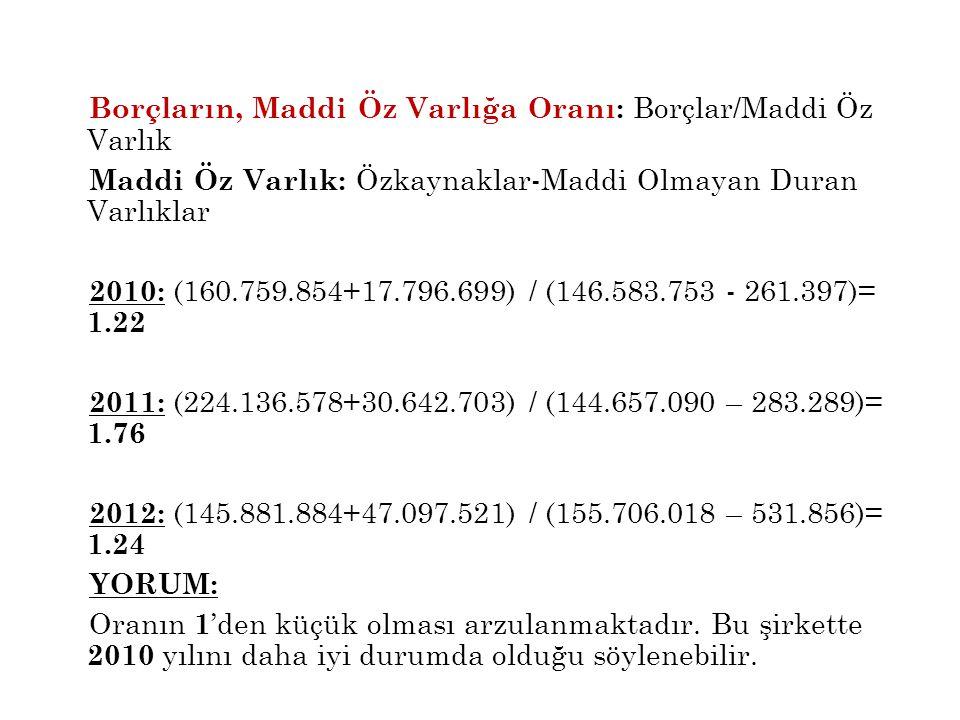 Borçların, Maddi Öz Varlığa Oranı: Borçlar/Maddi Öz Varlık Maddi Öz Varlık: Özkaynaklar-Maddi Olmayan Duran Varlıklar 2010: (160.759.854+17.796.699) /