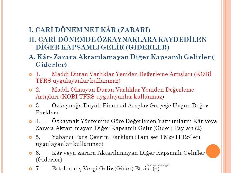 I.CARİ DÖNEM NET KÂR (ZARARI) II.