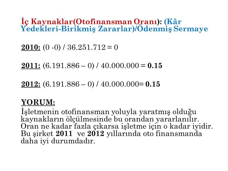 İç Kaynaklar(Otofinansman Oranı): (Kâr Yedekleri-Birikmiş Zararlar)/Ödenmiş Sermaye 2010: (0 -0) / 36.251.712 = 0 2011: (6.191.886 – 0) / 40.000.000 =