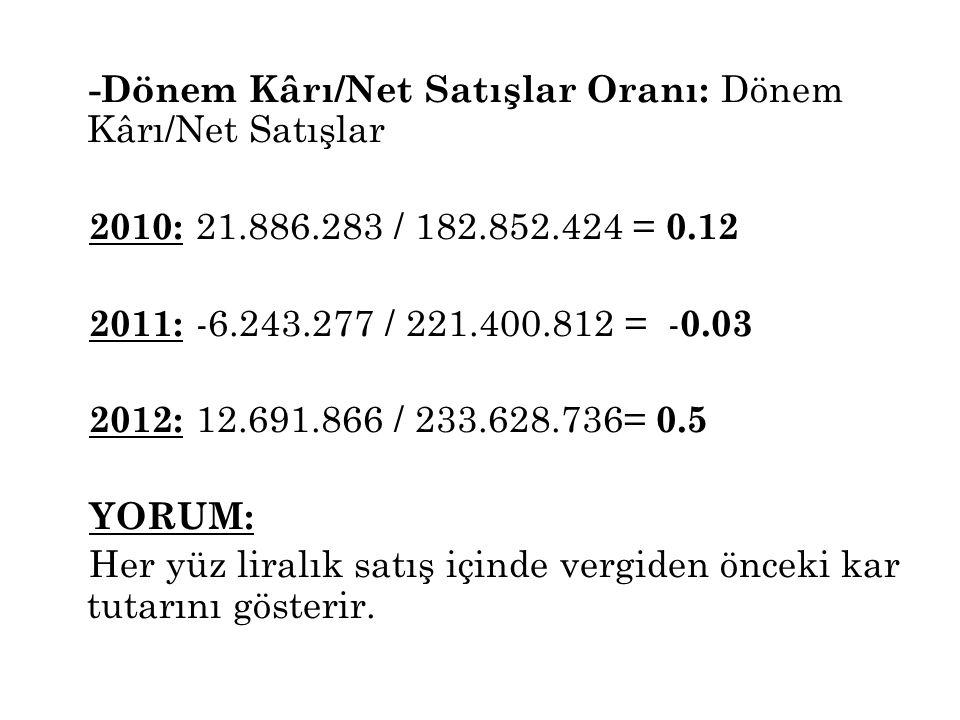 -Dönem Kârı/Net Satışlar Oranı: Dönem Kârı/Net Satışlar 2010: 21.886.283 / 182.852.424 = 0.12 2011: -6.243.277 / 221.400.812 = - 0.03 2012: 12.691.866