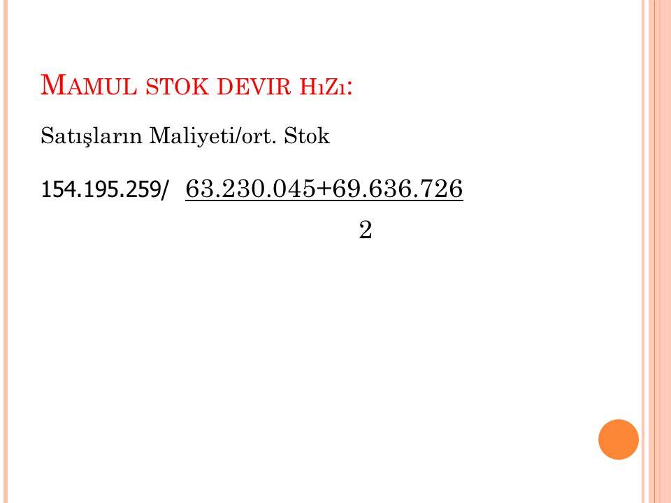 M AMUL STOK DEVIR HıZı : Satışların Maliyeti/ort. Stok 154.195.259/ 63.230.045+69.636.726 2