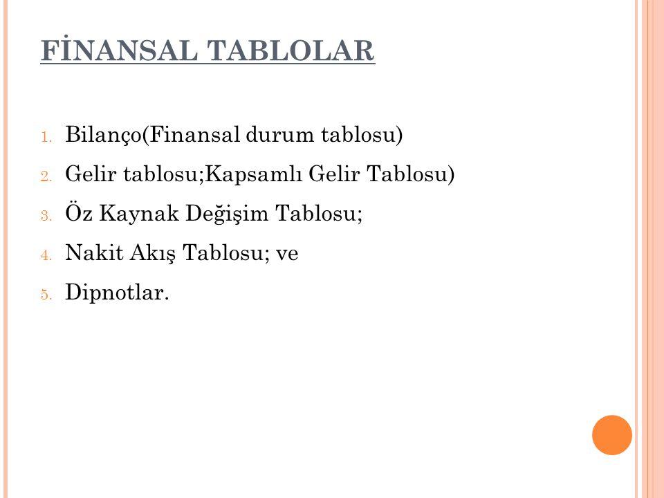 FİNANSAL TABLOLAR 1. Bilanço(Finansal durum tablosu) 2. Gelir tablosu;Kapsamlı Gelir Tablosu) 3. Öz Kaynak Değişim Tablosu; 4. Nakit Akış Tablosu; ve